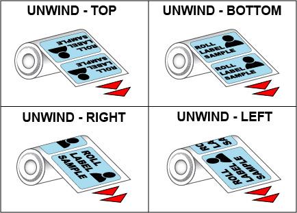 Unwind Direction Example